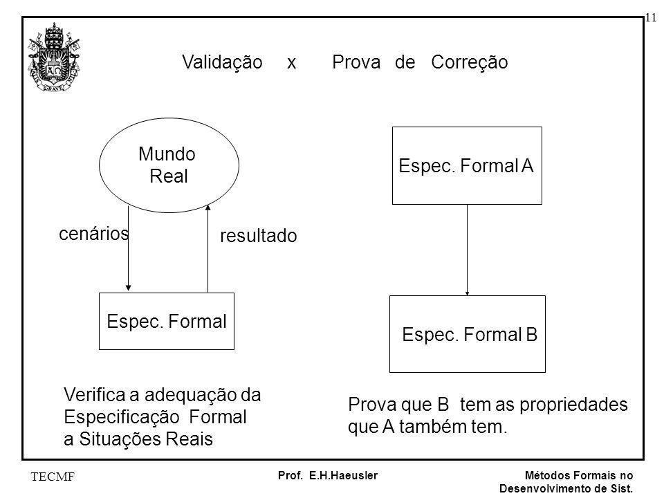 11 Métodos Formais no Desenvolvimento de Sist. Prof. E.H.Haeusler TECMF Validação x Prova de Correção Mundo Real Espec. Formal cenários resultado Espe