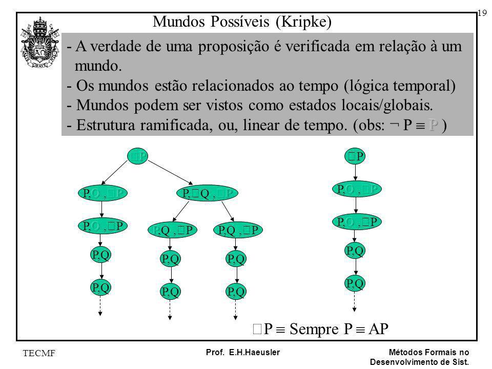 19 Métodos Formais no Desenvolvimento de Sist. Prof. E.H.Haeusler TECMF Mundos Possíveis (Kripke) P,Q P P Sempre P AP