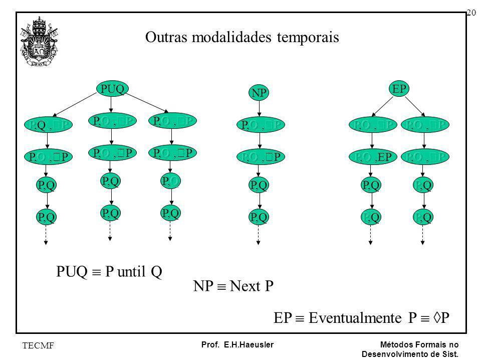 20 Métodos Formais no Desenvolvimento de Sist. Prof. E.H.Haeusler TECMF PUQ P,Q Outras modalidades temporais PUQ P until Q P,Q NP P,Q NP Next P EP P,Q