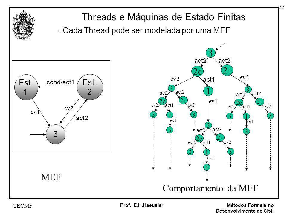22 Métodos Formais no Desenvolvimento de Sist. Prof. E.H.Haeusler TECMF Threads e Máquinas de Estado Finitas - Cada Thread pode ser modelada por uma M