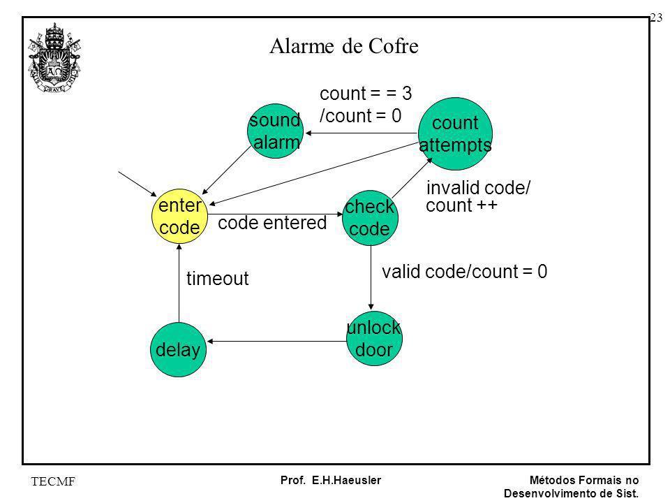 23 Métodos Formais no Desenvolvimento de Sist. Prof. E.H.Haeusler TECMF enter code check code unlock door delay count attempts sound alarm valid code/