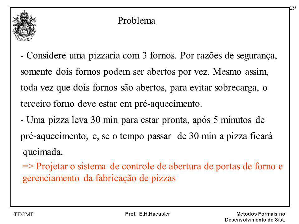 29 Métodos Formais no Desenvolvimento de Sist. Prof. E.H.Haeusler TECMF - Considere uma pizzaria com 3 fornos. Por razões de segurança, somente dois f