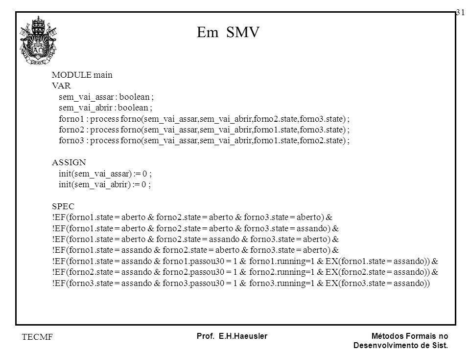 31 Métodos Formais no Desenvolvimento de Sist. Prof. E.H.Haeusler TECMF MODULE main VAR sem_vai_assar : boolean ; sem_vai_abrir : boolean ; forno1 : p