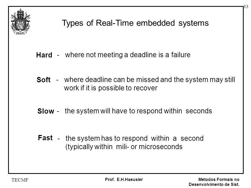 33 Métodos Formais no Desenvolvimento de Sist. Prof. E.H.Haeusler TECMF Types of Real-Time embedded systems Hard - where not meeting a deadline is a f
