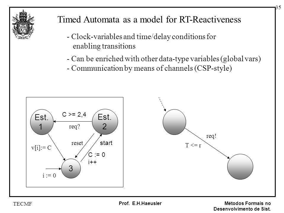 35 Métodos Formais no Desenvolvimento de Sist. Prof. E.H.Haeusler TECMF Timed Automata as a model for RT-Reactiveness 3 Est. 2 Est. 1 C >= 2,4 start r