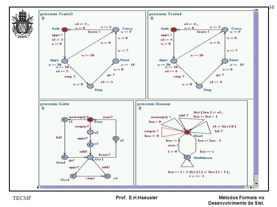 36 Métodos Formais no Desenvolvimento de Sist. Prof. E.H.Haeusler TECMF