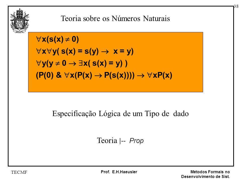 38 Métodos Formais no Desenvolvimento de Sist. Prof. E.H.Haeusler TECMF Teoria sobre os Números Naturais x(s(x) 0) x y( s(x) = s(y) x = y) y(y 0 x( s(
