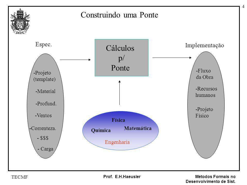 4 Métodos Formais no Desenvolvimento de Sist. Prof. E.H.Haeusler TECMF Construindo uma Ponte Cálculos p/ Ponte Espec. -Projeto (template) -Material -P
