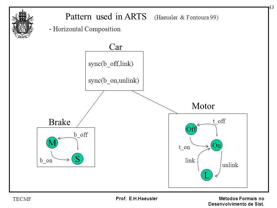 43 Métodos Formais no Desenvolvimento de Sist. Prof. E.H.Haeusler TECMF Pattern used in ARTS (Haeusler & Fontoura 99) - Horizontal Composition M S b_o