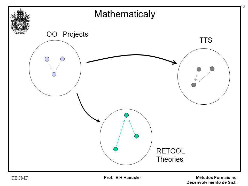 45 Métodos Formais no Desenvolvimento de Sist. Prof. E.H.Haeusler TECMF OO Projects TTS RETOOL Theories Mathematicaly