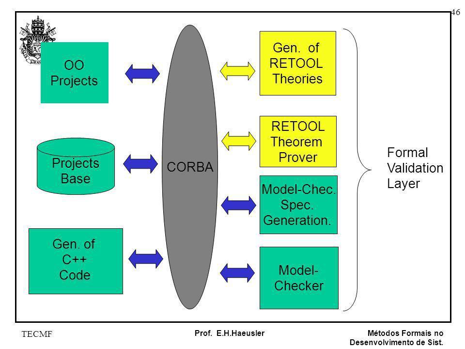 46 Métodos Formais no Desenvolvimento de Sist. Prof. E.H.Haeusler TECMF CORBA OO Projects Gen. of RETOOL Theories Gen. of C++ Code Projects Base RETOO