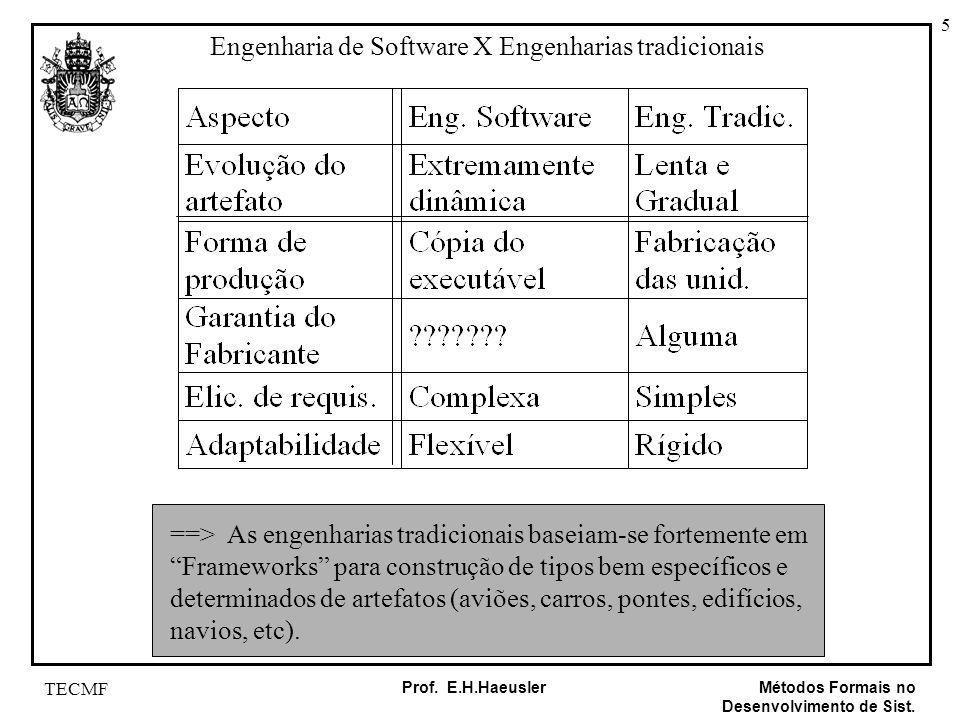 5 Métodos Formais no Desenvolvimento de Sist. Prof. E.H.Haeusler TECMF Engenharia de Software X Engenharias tradicionais ==> As engenharias tradiciona