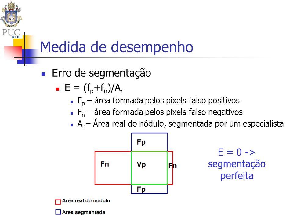Medida de desempenho Erro de segmentação E = (f p +f n )/A r F p – área formada pelos pixels falso positivos F n – área formada pelos pixels falso neg