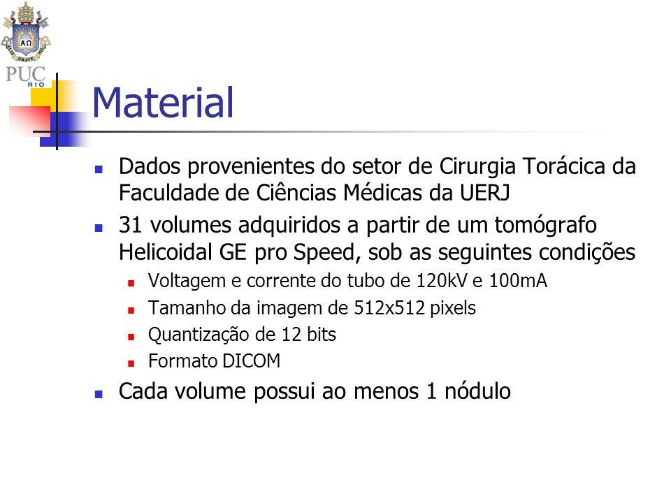 Material Dados provenientes do setor de Cirurgia Torácica da Faculdade de Ciências Médicas da UERJ 31 volumes adquiridos a partir de um tomógrafo Heli