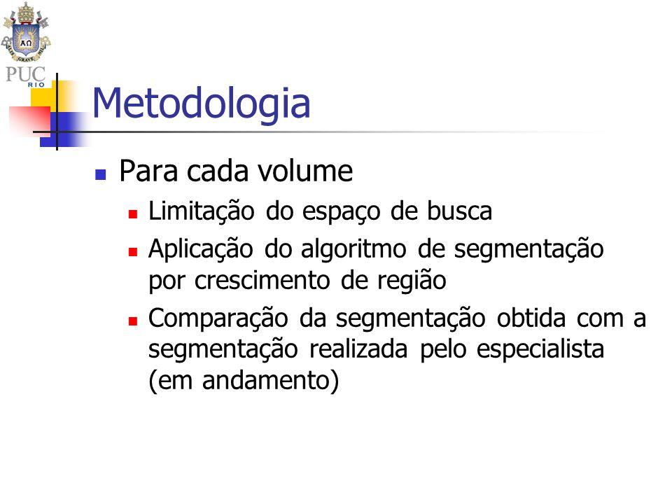 Metodologia Para cada volume Limitação do espaço de busca Aplicação do algoritmo de segmentação por crescimento de região Comparação da segmentação ob
