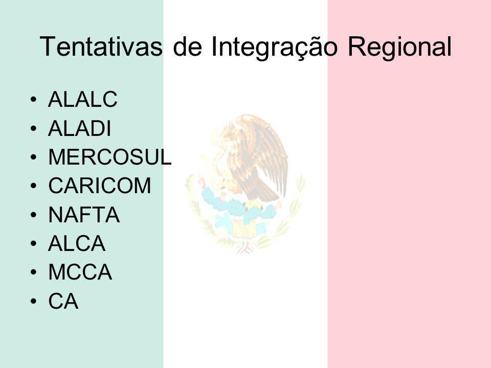 Tentativas de Integração Regional ALALC ALADI MERCOSUL CARICOM NAFTA ALCA MCCA CA