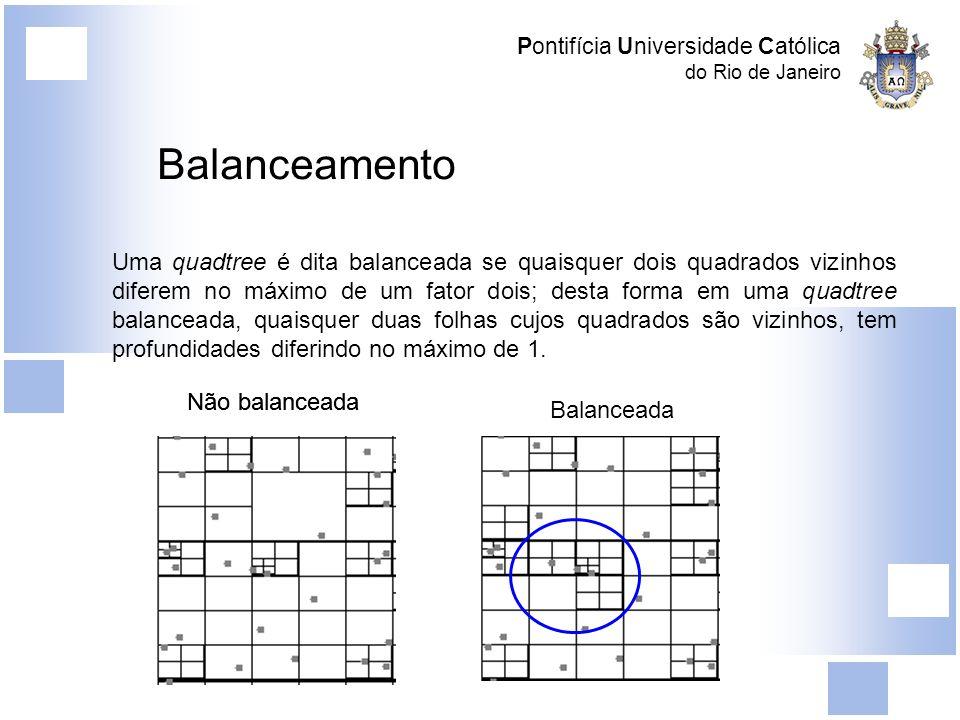 Pontifícia Universidade Católica do Rio de Janeiro Balanceamento Uma quadtree é dita balanceada se quaisquer dois quadrados vizinhos diferem no máximo