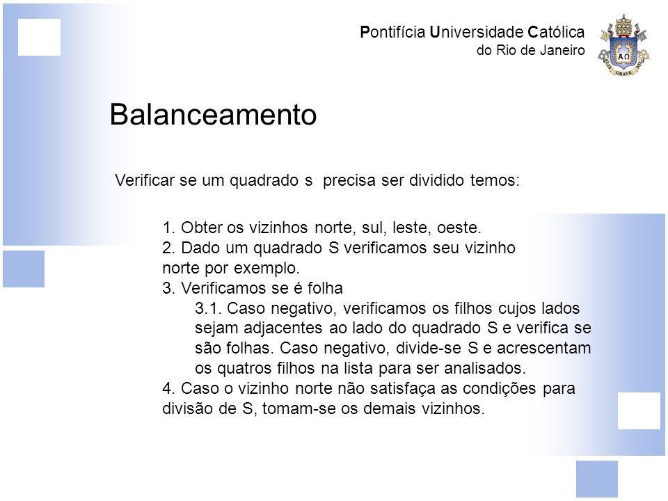 Pontifícia Universidade Católica do Rio de Janeiro Balanceamento Verificar se um quadrado s precisa ser dividido temos: 1. Obter os vizinhos norte, su