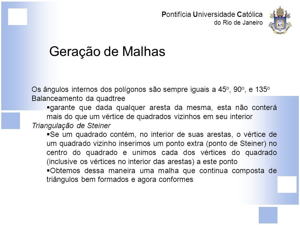 Pontifícia Universidade Católica do Rio de Janeiro Geração de Malhas Os ângulos internos dos polígonos são sempre iguais a 45 o, 90 o, e 135 o Balance