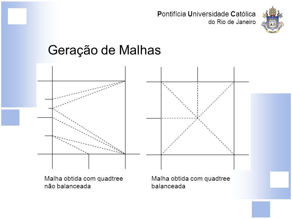 Pontifícia Universidade Católica do Rio de Janeiro Geração de Malhas Malha obtida com quadtree não balanceada Malha obtida com quadtree balanceada
