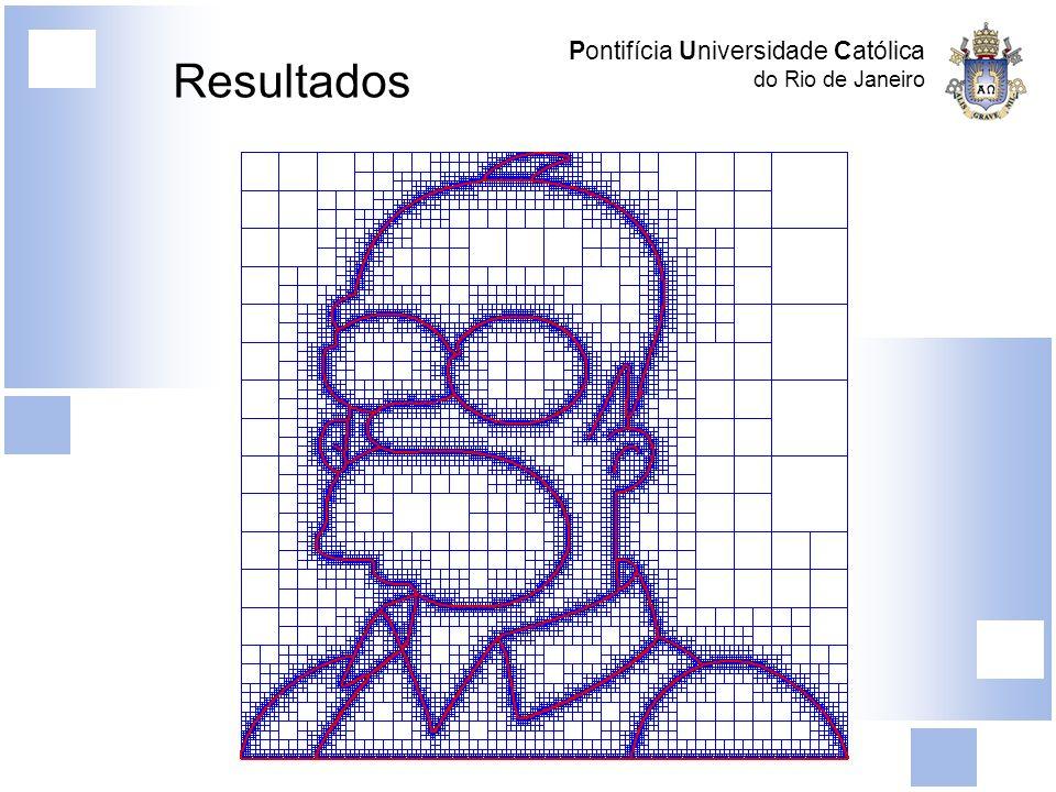 Pontifícia Universidade Católica do Rio de Janeiro Resultados