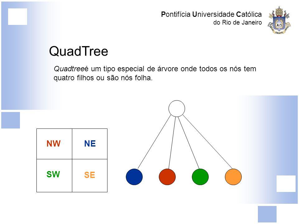 Pontifícia Universidade Católica do Rio de Janeiro QuadTree Construção Divisão recursiva do quadrado em 4 quadrantes.