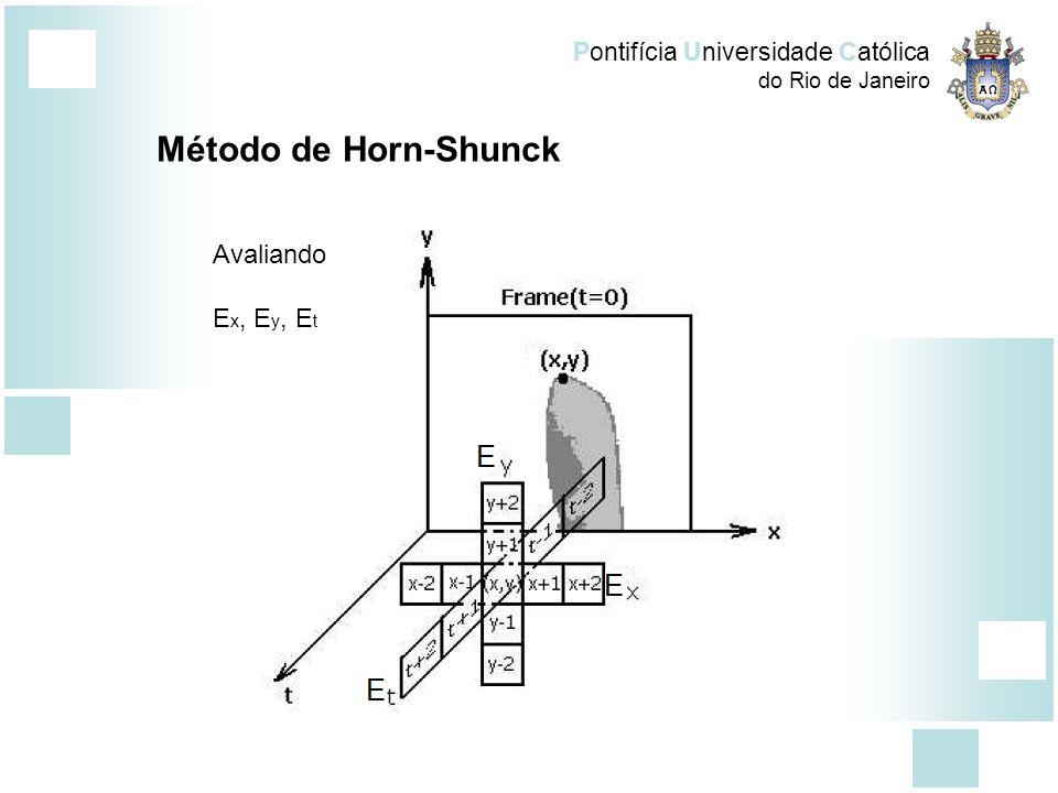 Pontifícia Universidade Católica do Rio de Janeiro Método de Horn-Shunck Avaliando E x, E y, E t