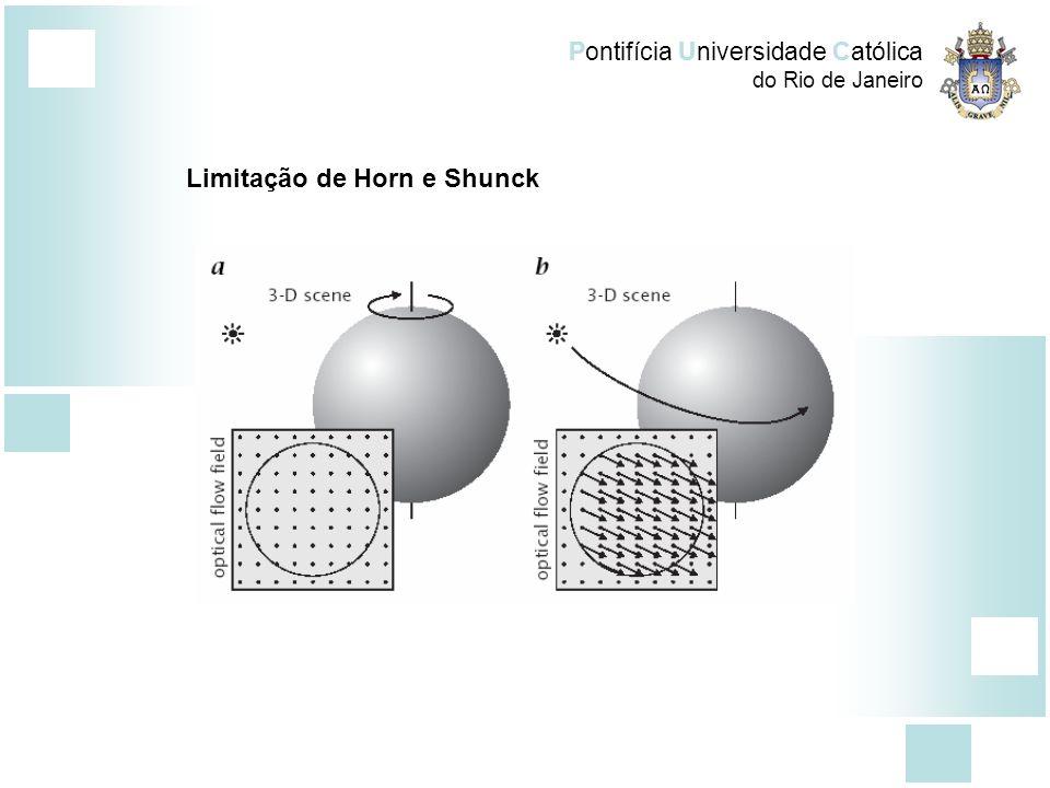 Pontifícia Universidade Católica do Rio de Janeiro Limitação de Horn e Shunck