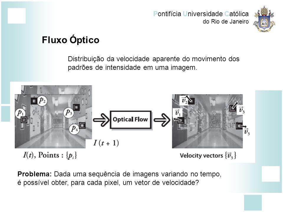 Pontifícia Universidade Católica do Rio de Janeiro Fluxo Óptico Utilidade e Aplicações Informação importante sobre os arranjos dos objetos e a taxa de mudança destes arranjos.