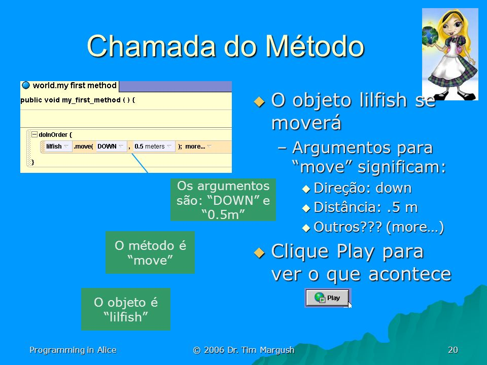 Programming in Alice © 2006 Dr. Tim Margush 20 Chamada do Método O objeto lilfish se moverá O objeto lilfish se moverá –Argumentos para move significa