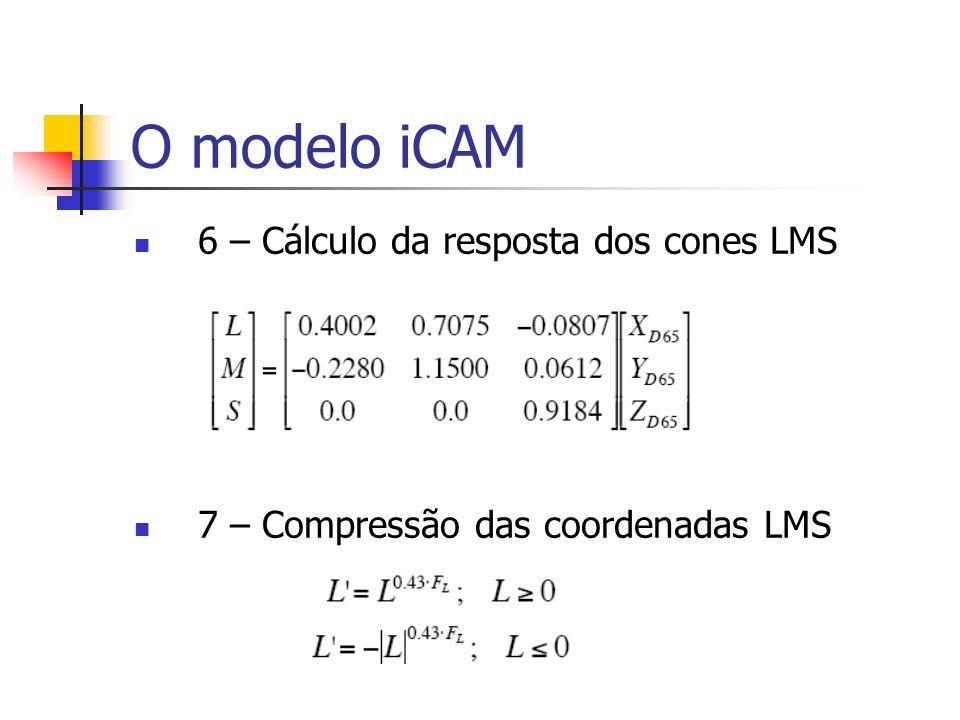 O modelo iCAM 6 – Cálculo da resposta dos cones LMS 7 – Compressão das coordenadas LMS