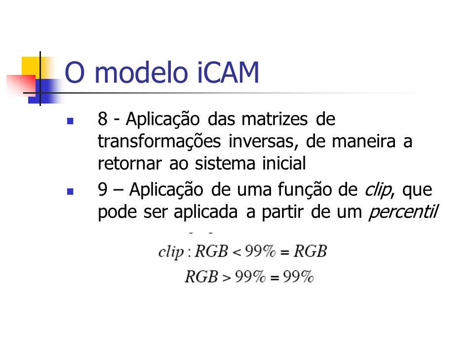 O modelo iCAM 8 - Aplicação das matrizes de transformações inversas, de maneira a retornar ao sistema inicial 9 – Aplicação de uma função de clip, que