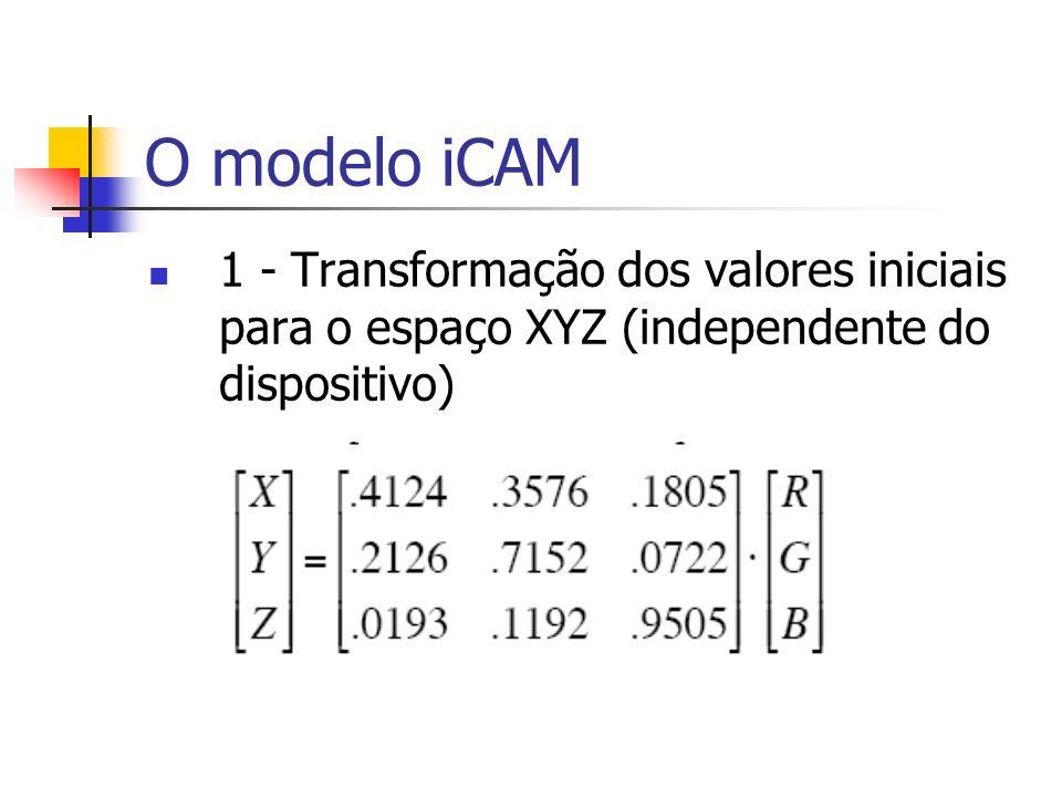 1 - Transformação dos valores iniciais para o espaço XYZ (independente do dispositivo)