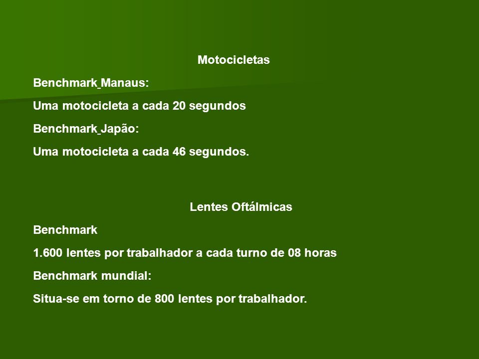 Zona Franca de Manaus Continuação da Economia Amazônica