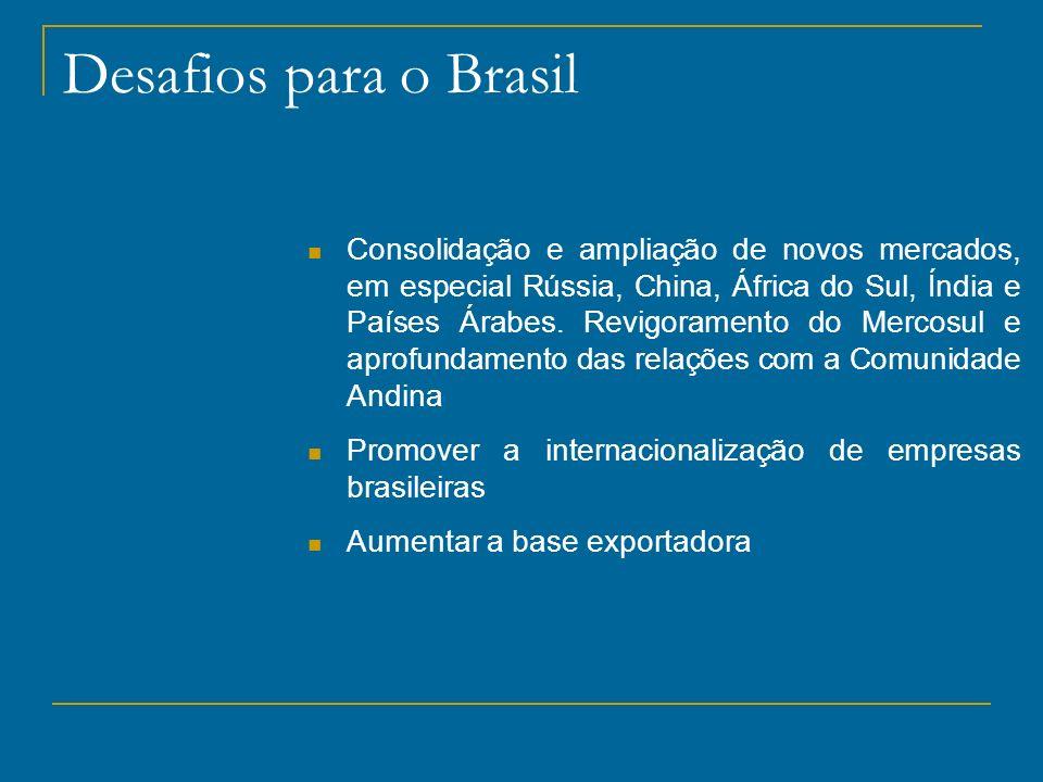 Desafios para o Brasil Consolidação e ampliação de novos mercados, em especial Rússia, China, África do Sul, Índia e Países Árabes. Revigoramento do M
