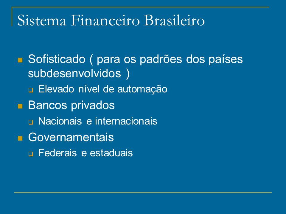 Sistema Financeiro Brasileiro Sofisticado ( para os padrões dos países subdesenvolvidos ) Elevado nível de automação Bancos privados Nacionais e inter