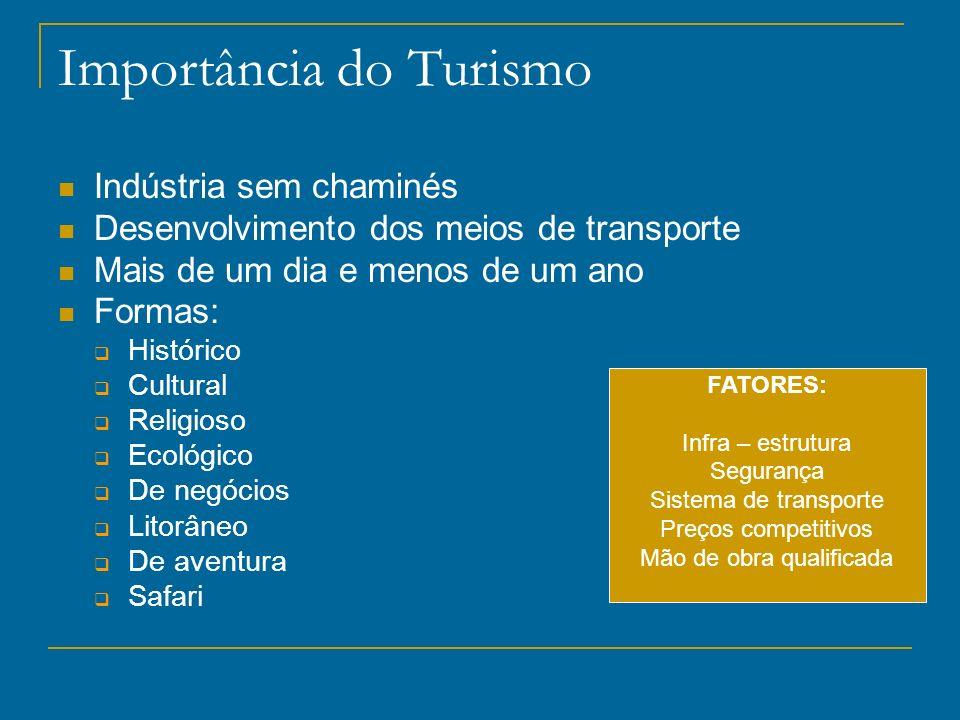 Importância do Turismo Indústria sem chaminés Desenvolvimento dos meios de transporte Mais de um dia e menos de um ano Formas: Histórico Cultural Reli