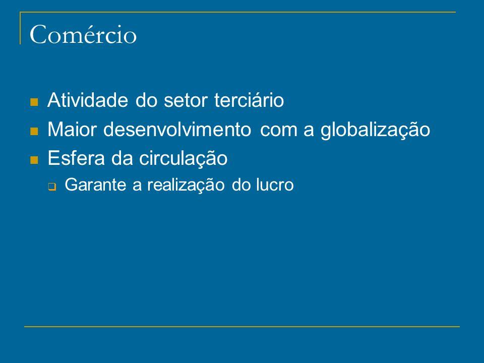 Comércio Atividade do setor terciário Maior desenvolvimento com a globalização Esfera da circulação Garante a realização do lucro