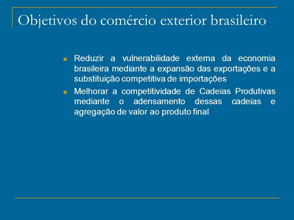 Objetivos do comércio exterior brasileiro Reduzir a vulnerabilidade externa da economia brasileira mediante a expansão das exportações e a substituiçã