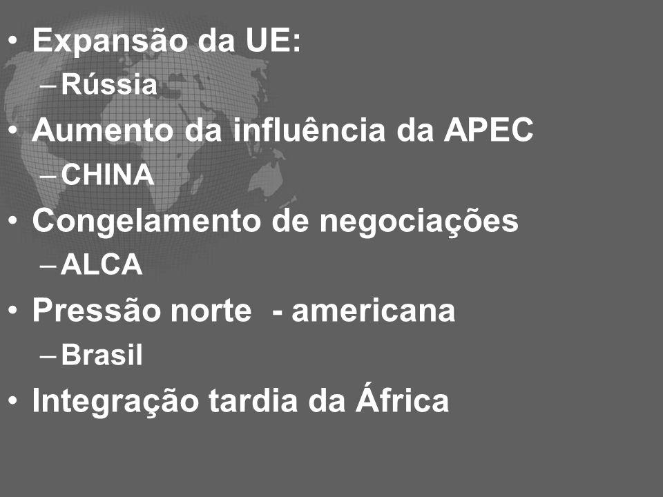 Expansão da UE: –Rússia Aumento da influência da APEC –CHINA Congelamento de negociações –ALCA Pressão norte - americana –Brasil Integração tardia da
