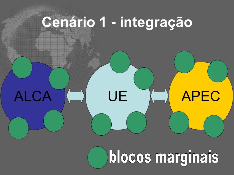 ALCAUEAPEC Cenário 1 - integração