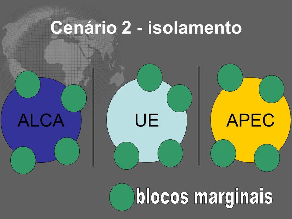 Cenário 2 - isolamento ALCAUEAPEC