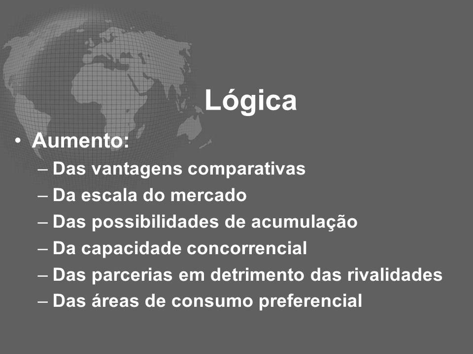 Lógica Aumento: –Das vantagens comparativas –Da escala do mercado –Das possibilidades de acumulação –Da capacidade concorrencial –Das parcerias em det