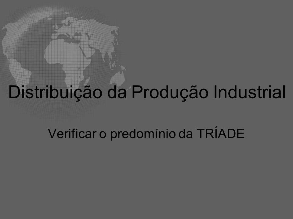 Distribuição da Produção Industrial Verificar o predomínio da TRÍADE