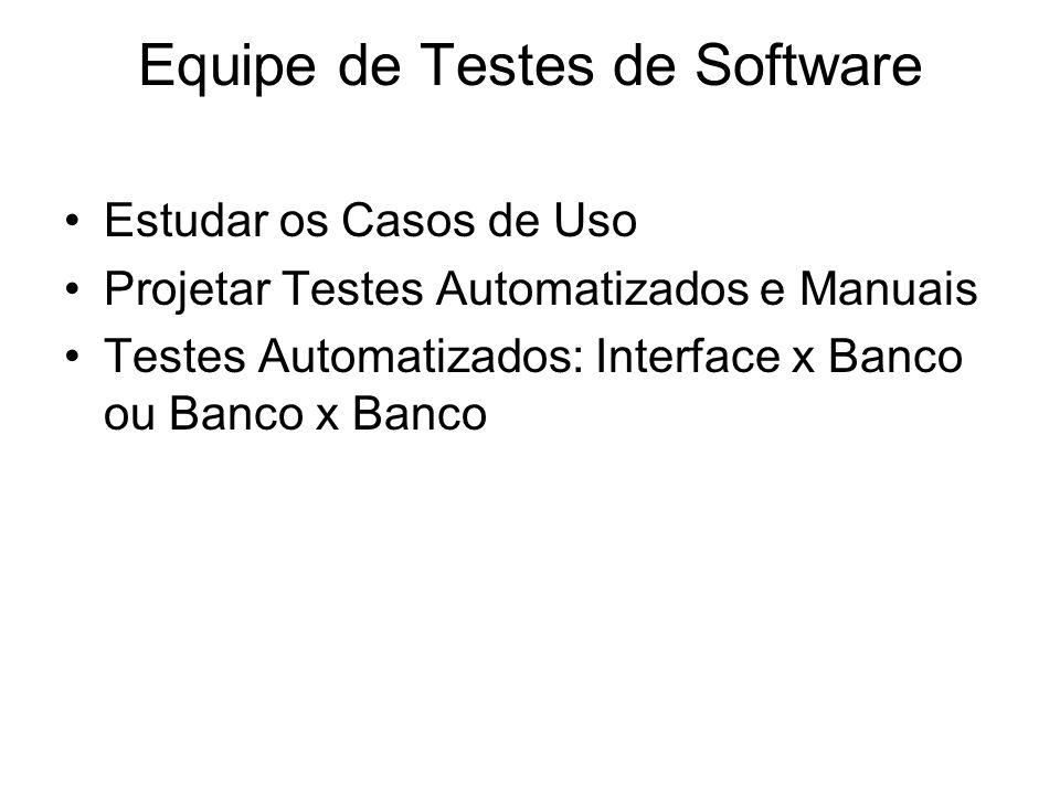 Equipe de Testes de Software Estudar os Casos de Uso Projetar Testes Automatizados e Manuais Testes Automatizados: Interface x Banco ou Banco x Banco