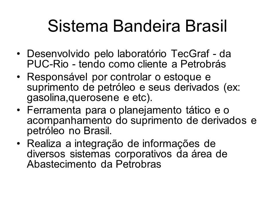 Sistema Bandeira Brasil Desenvolvido pelo laboratório TecGraf - da PUC-Rio - tendo como cliente a Petrobrás Responsável por controlar o estoque e suprimento de petróleo e seus derivados (ex: gasolina,querosene e etc).