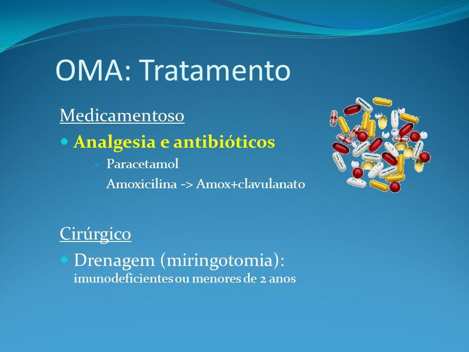 OMA: Tratamento Medicamentoso Analgesia e antibióticos Paracetamol Amoxicilina -> Amox+clavulanato Cirúrgico Drenagem (miringotomia): imunodeficientes ou menores de 2 anos