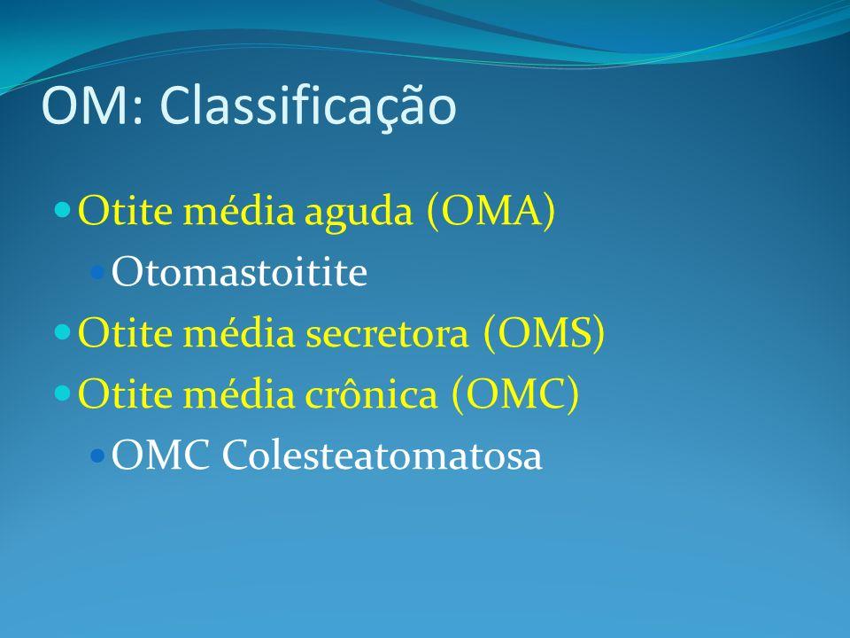OM: Classificação Otite média aguda (OMA) Otomastoitite Otite média secretora (OMS) Otite média crônica (OMC) OMC Colesteatomatosa