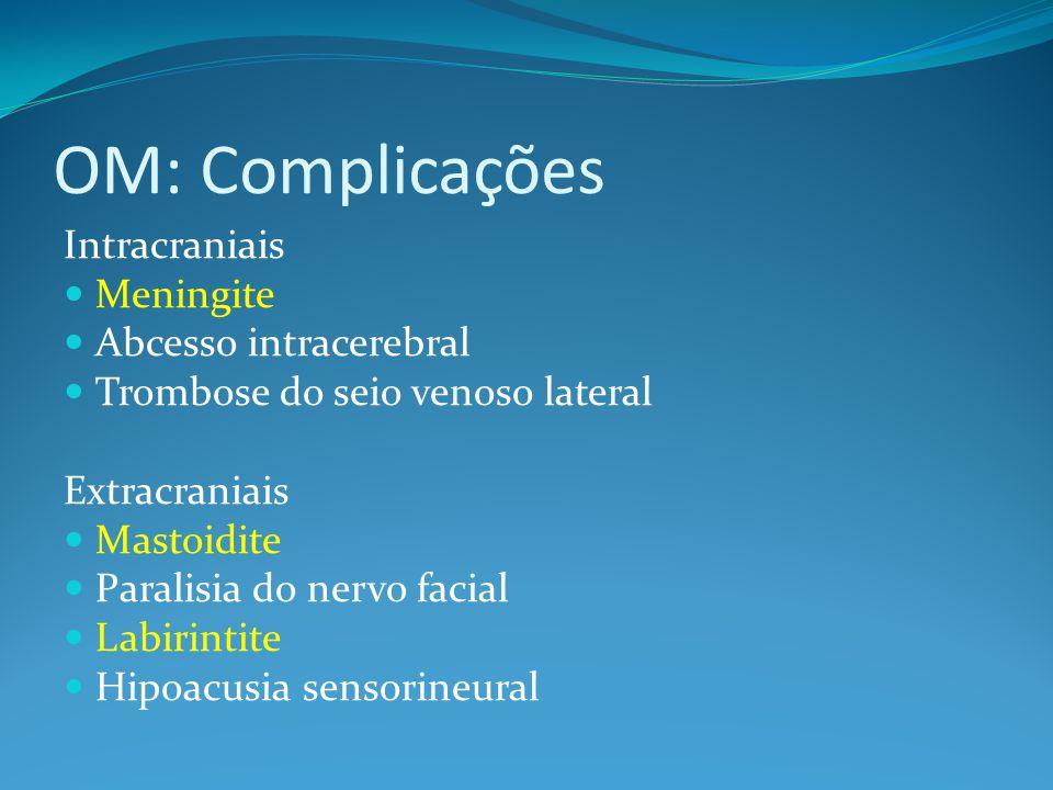 OM: Complicações Intracraniais Meningite Abcesso intracerebral Trombose do seio venoso lateral Extracraniais Mastoidite Paralisia do nervo facial Labirintite Hipoacusia sensorineural