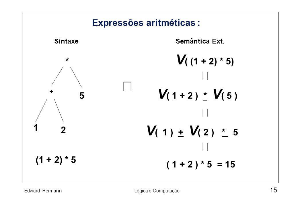 Edward HermannLógica e Computação 15 Expressões aritméticas : * + 1 2 5 (1 + 2) * 5 V ( (1 + 2) * 5) V ( 1 + 2 ) * V ( 5 ) V ( 1 ) + V ( 2 ) * 5 ( 1 +